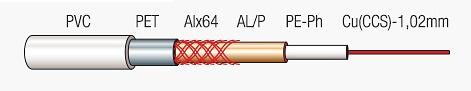 cable-coaxial-COAXIALPVCCUT-2