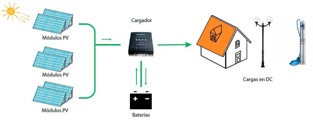 conexiones-controlador-solar-carga-30a-12-24v-con-acumulacion-retelec-mgf122430mlcd