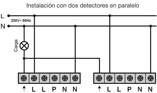 conexiones-DM-CAM-001