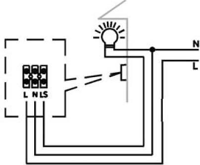 conexiones-DM-SUP-000