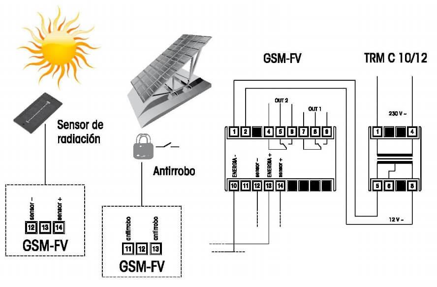 conexiones-OB7F10M