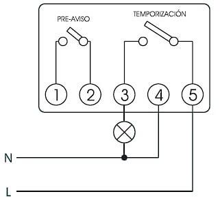 conexiones-OB120530
