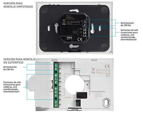 conexiones-X8000